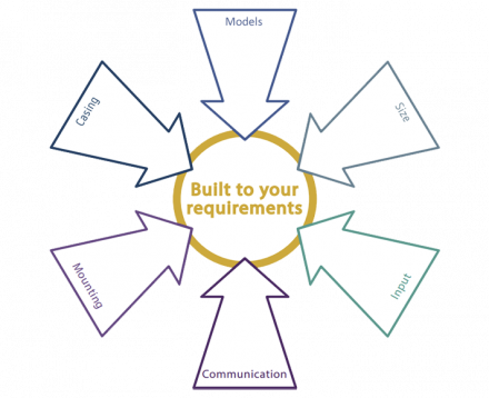 Modular design – build to your needs
